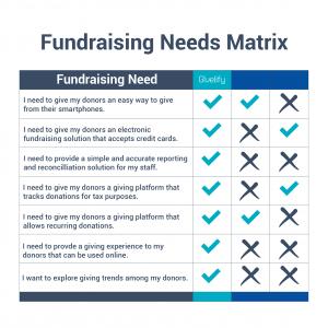 fundraising-needs-matrix